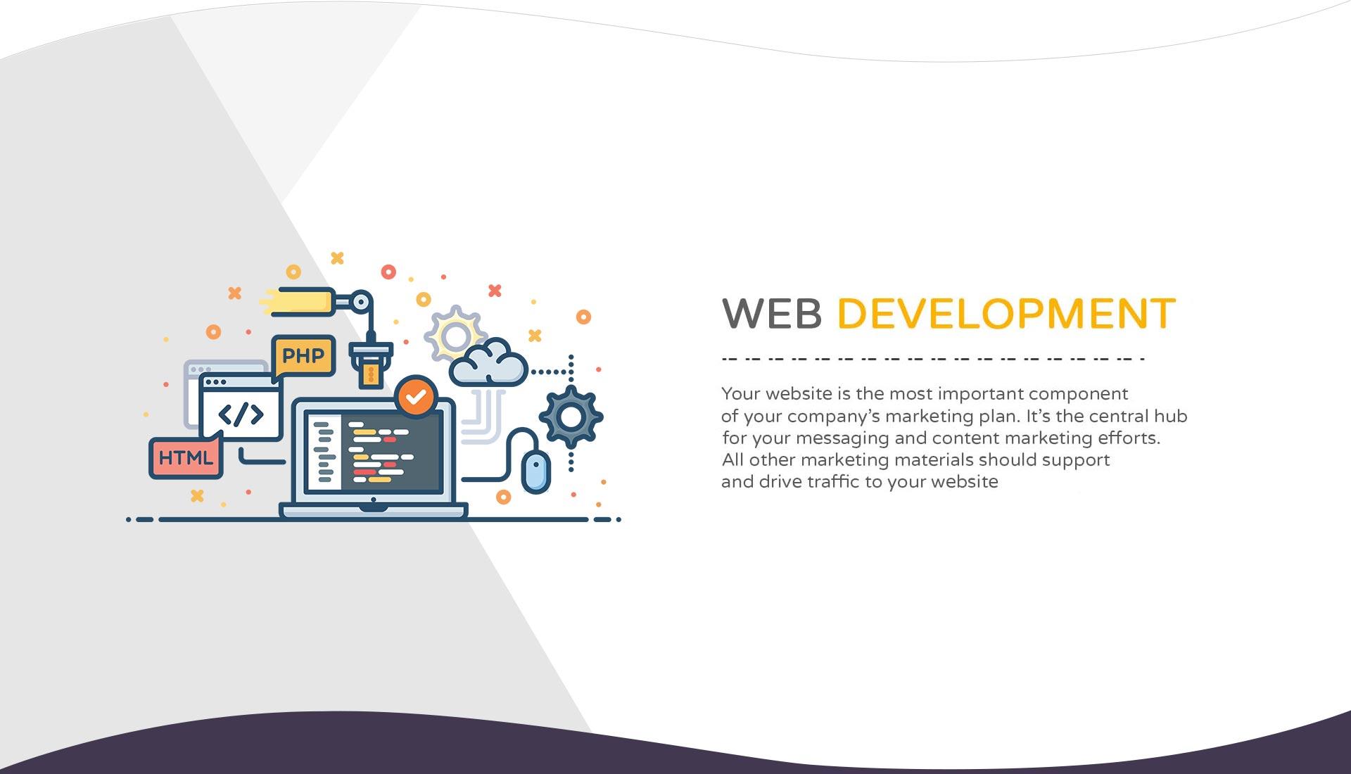 Website Designing Development Company Ambala - AV Web Solution